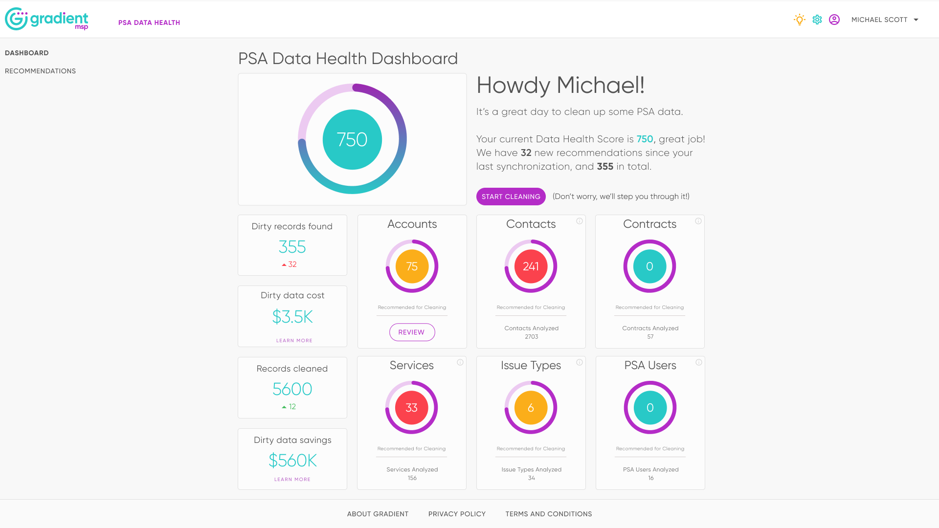 Dirty Data Dashboard - PNG